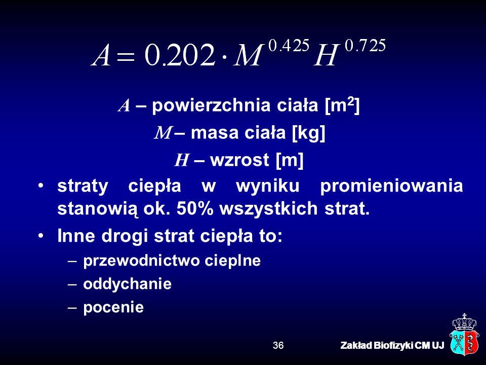 A – powierzchnia ciała [m2]